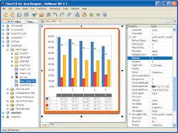 Chart FX 7 for Java Desktop Image