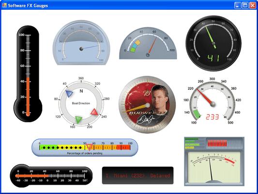 Chart FX Gauges for Java Image