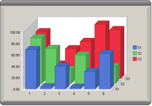 Chart FX for .NET 6.2 Image