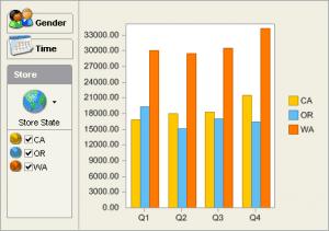 Chart FX OLAP Image